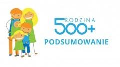 500+ w Pomorskiem. 169 296 wniosków w trzy miesiące - 08.07.2016