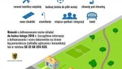 """""""Aktywne Sołectwo Pomorskie"""" gminy mogą otrzymać do 10 tys. zł - 16.01.2018"""