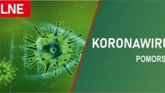 2 potwierdzone przypadki koronawirusa w Pomorskiem