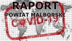 Koronawirus. Raport dotyczący powiatu malborskiego z dnia 26.03.2020