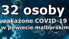 Z ostatniej chwili – już 32 osoby zarażone koronawirusem w powiecie malborskim.