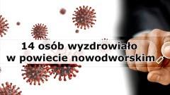 Kolejni ozdrowieńcy z powiatu nowodworskiego.