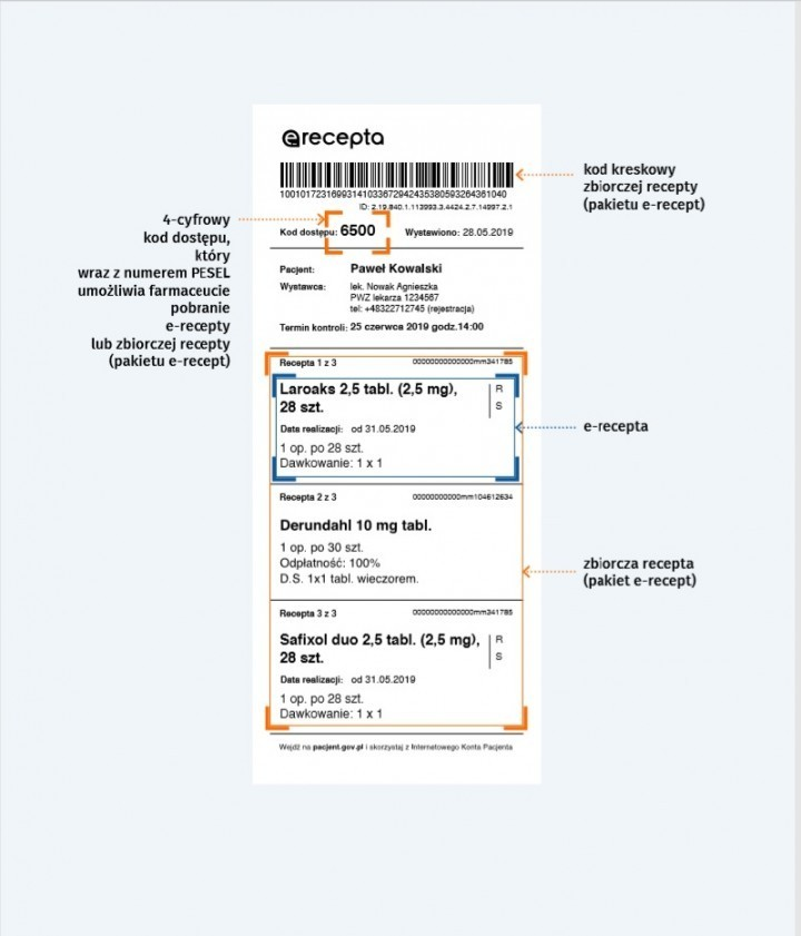 Jak działa e-recepta? Obowiązkowa od dzisiaj.   TvMalbork.pl