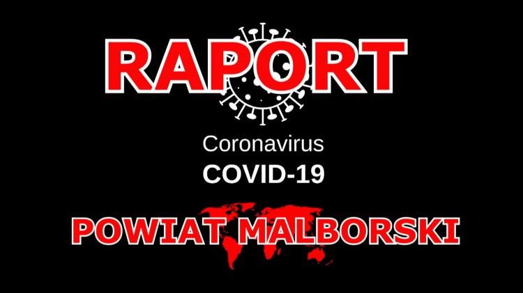 15 osób zmarło. Koronawirus. Raport dotyczący powiatu malborskiego z dnia 19 listopada 2020 r.