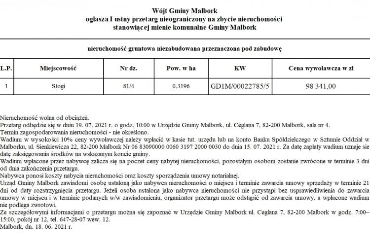 Wójt Gminy Malbork ogłasza I ustny przetarg nieograniczony na zbycie nieruchomości stanowiącej mienie komunalne Gminy Malbork