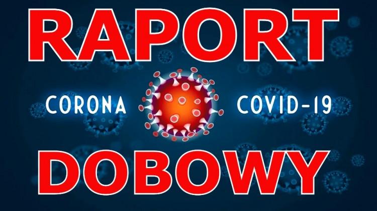 Koronawirus. W województwie pomorskim potwierdzono 97 nowych przypadków.